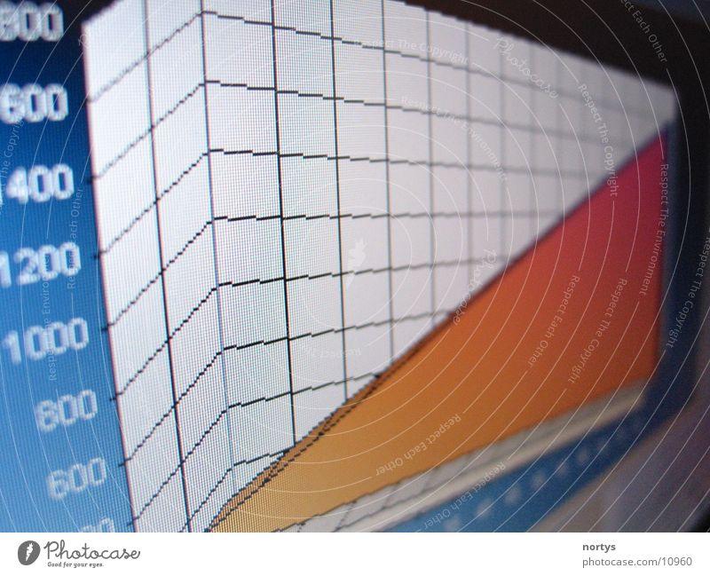 Diagramm Chart 8 Statistik Börse Grafische Darstellung Verlauf Elektrisches Gerät Technik & Technologie Grafik u. Illustration Arbeit & Erwerbstätigkeit