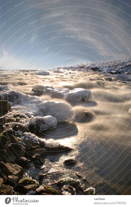 Eingefrorene Bewegung Winter Stromschnellen Langzeitbelichtung fließen Strömung Gegenlicht blenden Fluss Bach Wasserfall Eis Graufilter Schwerkraft rauschen