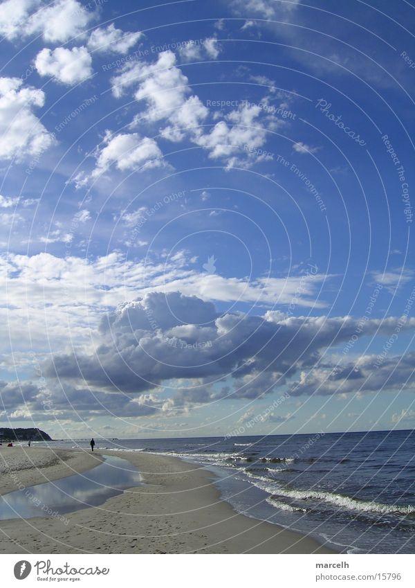 an der Ostsee v.1 Strand Meer Wolken Europa Himmel Wasser Sand