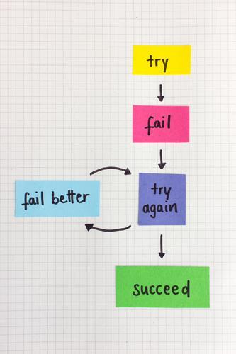 Try again - fail better Arbeit & Erwerbstätigkeit Kraft Erfolg Kreativität Zukunft lernen planen Leidenschaft Wissenschaften Wirtschaft Karriere positiv