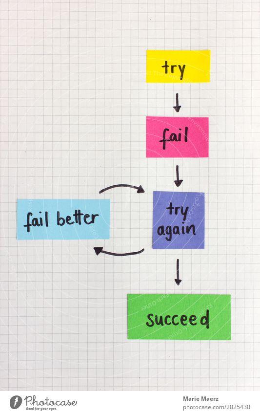 Try again - fail better lernen Wirtschaft Karriere Erfolg Wissenschaften Fortschritt Zukunft Arbeit & Erwerbstätigkeit positiv mehrfarbig Tatkraft Leidenschaft