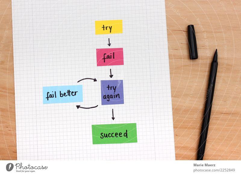 Try again - fail better Arbeit & Erwerbstätigkeit Kraft Kreativität Erfolg lernen Zukunft Grafik u. Illustration planen Bildung Karriere machen Unternehmen