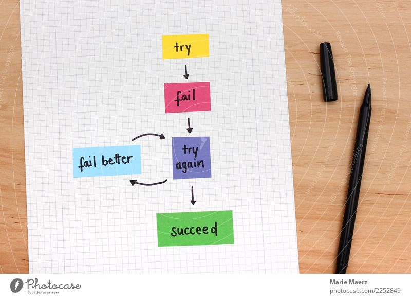 Try again - fail better Bildung Unternehmen Karriere Erfolg Arbeit & Erwerbstätigkeit lernen machen mehrfarbig Willensstärke Tatkraft geduldig Ausdauer