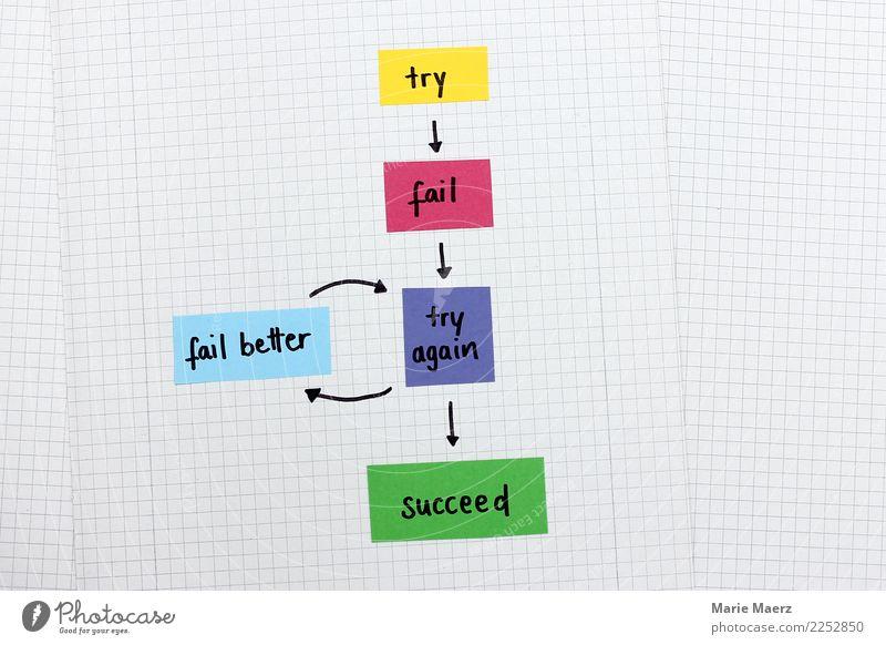 Diagramm: Scheitern und wieder versuchen bis zum Erfolg Prüfung & Examen Karriere Arbeitslosigkeit Arbeit & Erwerbstätigkeit lernen Wachstum Coolness positiv