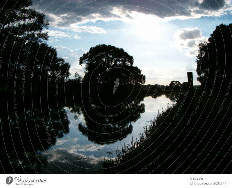 Kanal Himmel Pflanze Wasser Sommer Sonne Erholung Blume Landschaft Wolken Freude Gefühle Gras Küste Schwimmen & Baden Ausflug Fluss