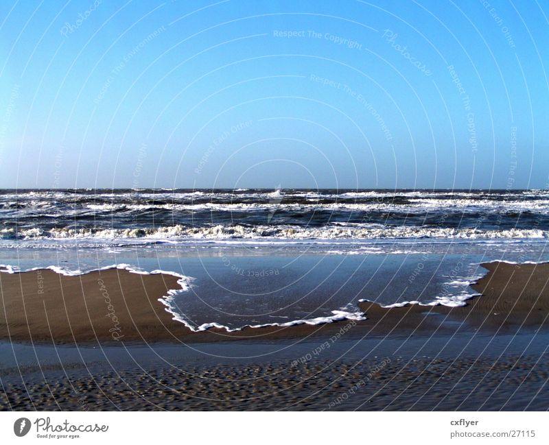 Miniflut Wasser Meer Strand Sand Wellen Horizont Brandung