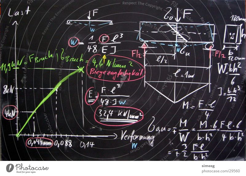 Statik Mathematik Grafische Darstellung Physik Beton Elektrizität Wissenschaften Labor Biegung Diagramm Formel