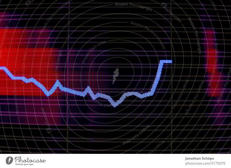 Wachstum, Wachstum, Wachstum Wellen Musik Wirtschaft Börse Computer Bildschirm Software Musik hören Medien rot schwarz Podcast Wellenform Tontechnik Klang
