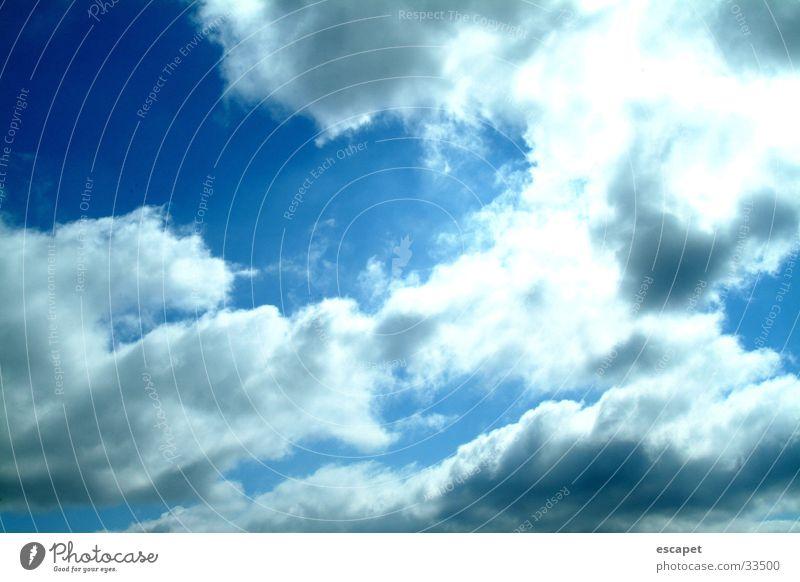 Himmel Sonne Wolken Wetter