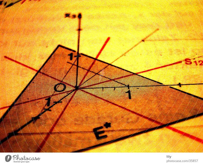 loving math #4 Mathematik Schulbücher Wissenschaften Leistungskurs Schule rechnen Niveau Linie Spurgerade Spurpunkt Analytische Geometrie