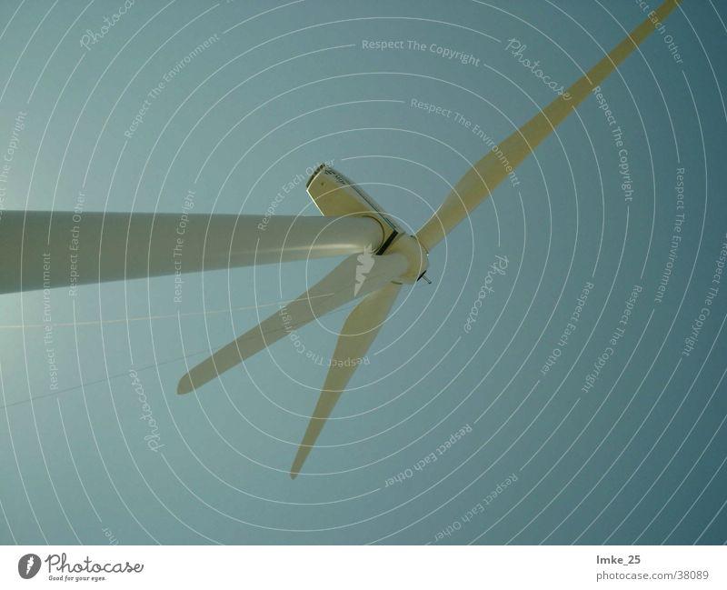 Windrad Himmel Park Energiewirtschaft Turm Flügel Wissenschaften Windkraftanlage Aktien Mühle Maschinenhaus