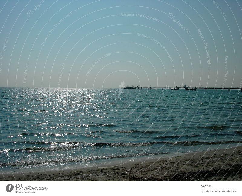 Meer Reflexion & Spiegelung Strand Ostsee Wasser Sonne Natur
