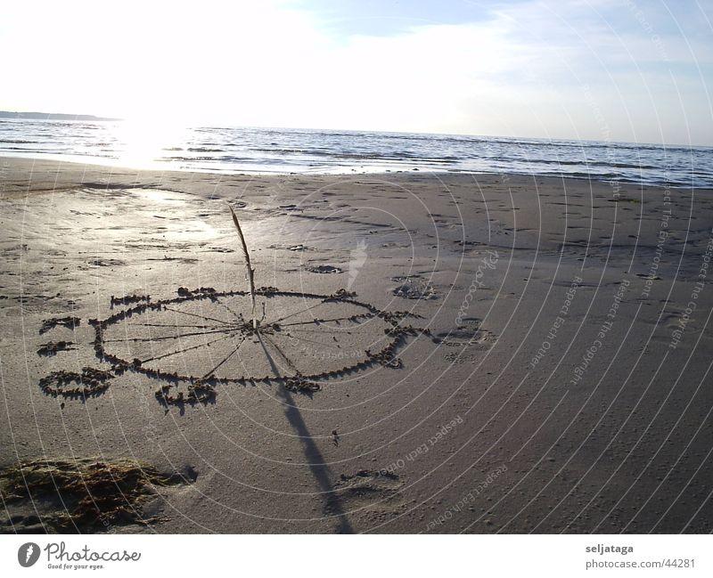 Sun clock Strand Dinge