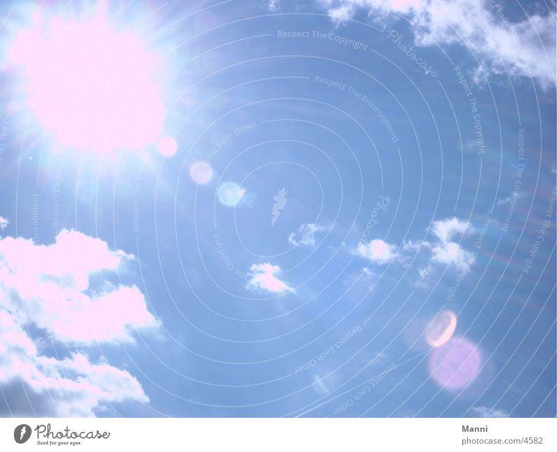 Sonne, Wolken