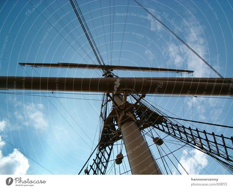 Mast Wasserfahrzeug Travemünde See Froschperspektive Segelschiff Erwartung Schifffahrt Wahrzeichen Denkmal Meer Strommast Netz passat Himmel Sonne