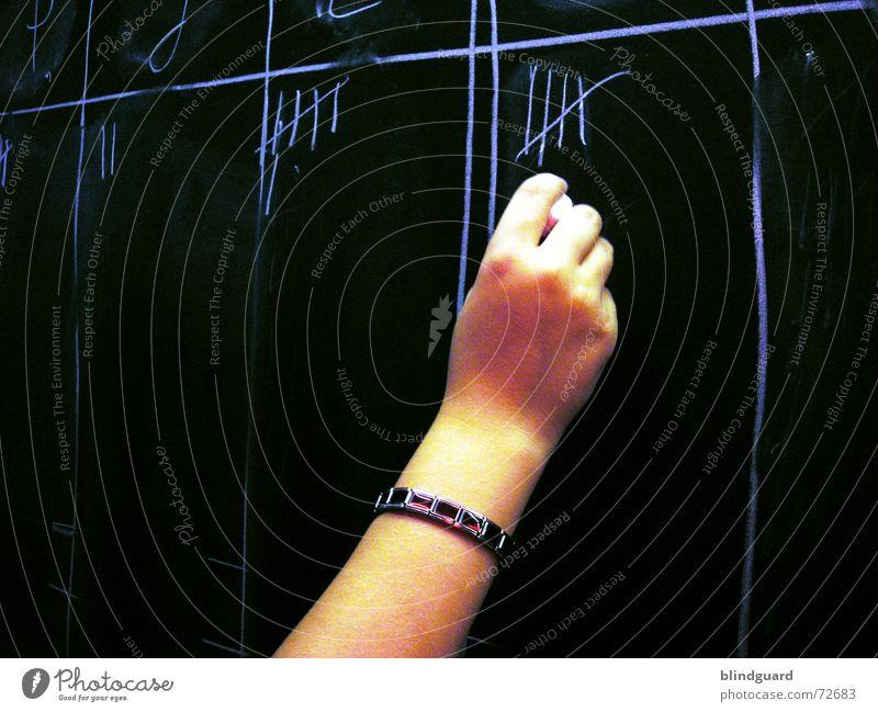 Counter Hand weiß Wand Spielen Linie Business Schilder & Markierungen Finger Reinigen schreiben 5 Kreide zählen Armband Zähler